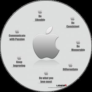 7 consejos de personal branding de Apple